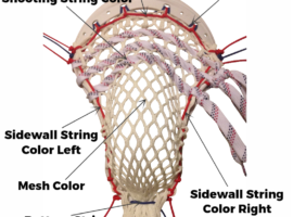 Stringing Your Lacrosse Stick Easily