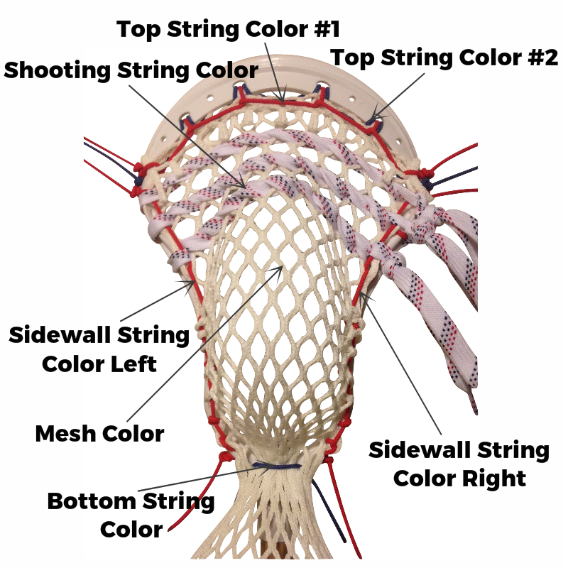 Stringing Your Lacrosse Stick Easily Laxweekly